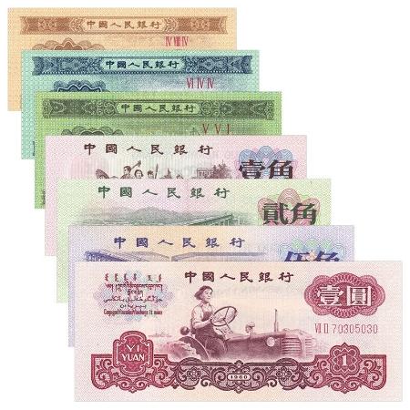 人民币-第三套人民币